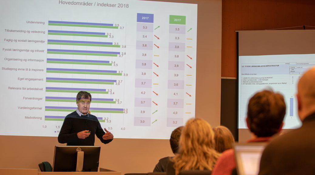 Førsteamanuensis Ottar Ohren, som i flere år har vært høgskolens dedikerte Studiebarometer-analytiker, presenterte onsdag 2018-tallene på et allmøte på Molde campus. Foto: Arild J. Waagbø