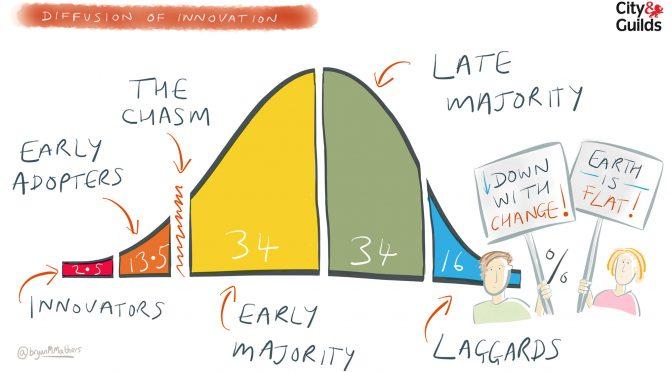 Høgskolen kan være en betydelig innovasjonsaktør